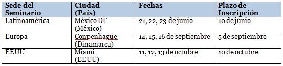 tabela_espanhol1