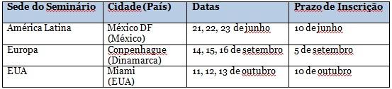 tabela_portugues1